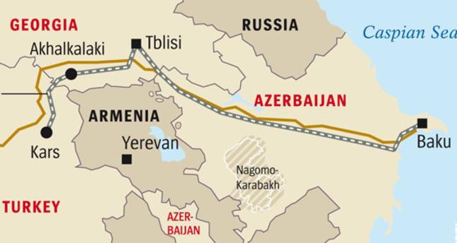 Bakou-Tbilissi-Kars